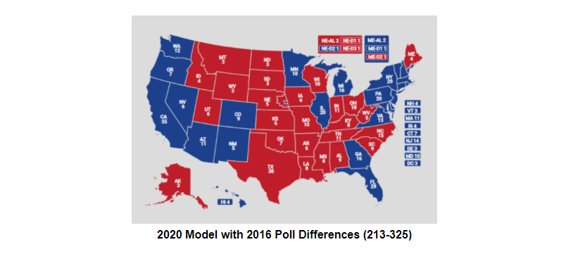 2020 model 2016 poll differences